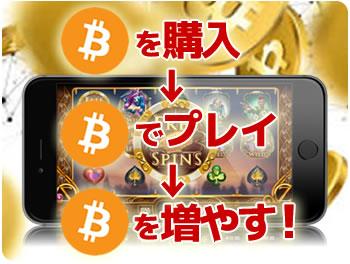 ビットコインでネットカジノをプレイ